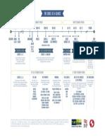 bible at a glance_print.pdf