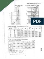 vapour pressure HCL Water.pdf
