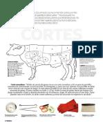 Cortes de Carne.pdf