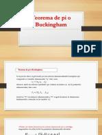 Teorema de Pi o Buckingham