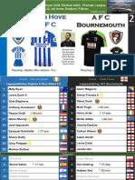Premier League 180101 round 22 Brighton - Bournemouth 2-2