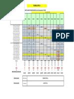 Gráficas de Control Validación Agua de Procesos SPT