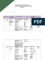 RPT SENI FORM 3(3)