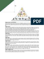 Piramida Makanan