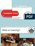 HR Learning Session - Training Cycle.pptx