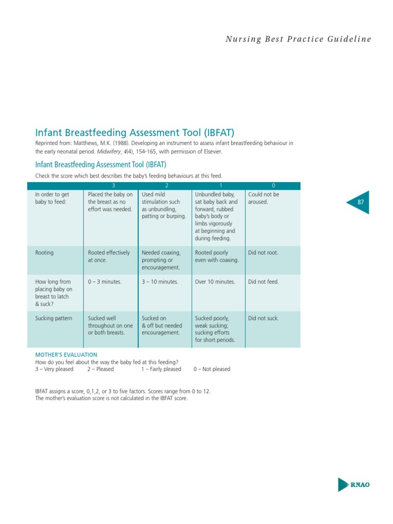 Infant Breastfeeding Assessment Tool Ibfat Breastfeeding Human Development