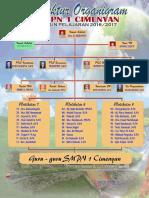 Struktur Organigram Smp Fix-pisan PDF