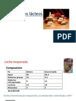 Microbiologia de La Leche 2
