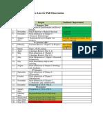 Time Line for PhD Dissertation