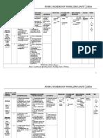 F3 Scheme of Work 2016