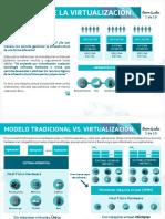 CLOUD First T02 6 a Virtualizacion Info