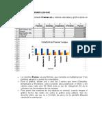 Excel-Gráfico