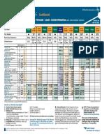 Amtrak Cascades Schedule  - 010218