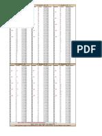 Tabela de frequências Rádio Voyager VR94.pdf
