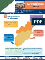 Informe de Ingresos y Gastos Por Canon Minero y Regalias Mineras. Febrero 2016.1