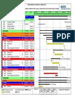 PM Internal Scheduling