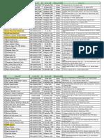 Direktori KAP (Pdf).pdf