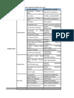 Base Datos Prestadores de Servicios Norte Del Cauca
