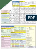 wxchart_Symbols.pdf