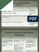 Libertad, Libertinaje y