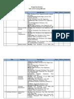 LM Design Specification Format