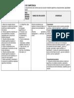 Caracterización de Los Elementos de Competencia1