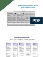Ejemplos de Diagramas