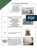 Credencial Tipo c Emitidas a Partir Del Año 2008 2