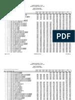 Traffic Volume History 2006-2015