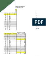 Excel Hidrograma Unitario