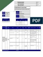 Implementación Procesos ITIL