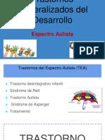 Expo Espectro Autista