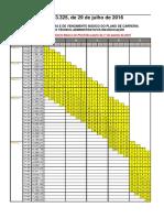 Tabela - Pcctae Lei 13.325 de 2016
