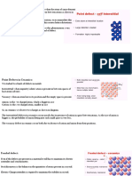 Point defects in ceramics.pptx