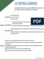 BancoCentralEuropeo.pdf