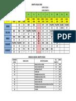 Template Jadual Waktu Kelas Tahap 1