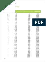 Pattern of Shareholding 2016