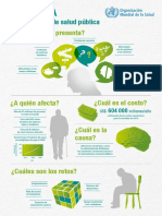 Infographic Dementia for Printing Es