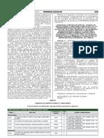 Ordenanza que ratifica la vigencia de la Ordenanza Nº 050-2016-MPC que ratificó la vigencia de la Ordenanza Nº 036-2013-MPC para el cobro de los arbitrios municipales en el año 2018