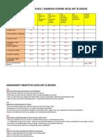 Assessment Level.docx