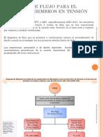 diagramas de flojo para diseño de acero.pdf