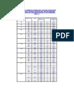 Tabla de Equivalencias Pulgadas Diametrales