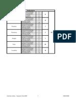 capoeiraviva-2007_inscritos-por-regiao.pdf