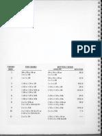 Joist_Chord_Sizes.pdf