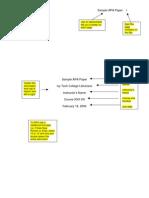 Sample Apa Report
