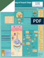 Parkinsons Poster 2014