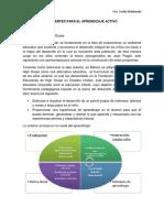 Ambientes Para El Aprendizaje Activo-reporte de Lectura