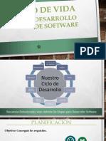 Ciclos de Desarrollo Del Software P1
