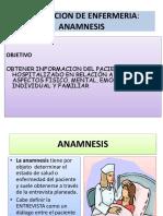Valoracion de Enfermeria Anamnesis
