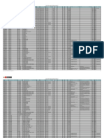 PLAZAS VACANTES AMAZONAS.pdf